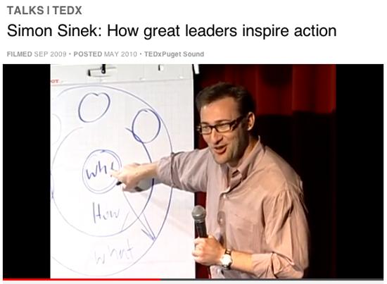 Simon Sineky